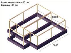 Каркасные здания с... Фундамент, совмещенный с цоколем и каркас одноэтажного дома.  Схема.  Один из вариант, который...